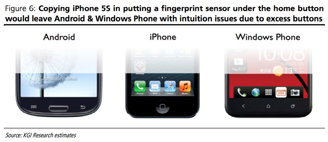 iPhone-5S-fingerprint-sensor-KGI-Securities-001