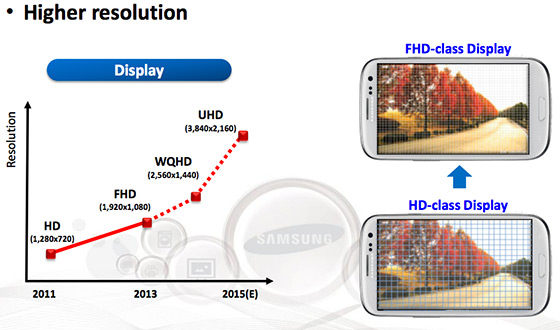 Samsung-Analyst-Day-display-roadmap-001