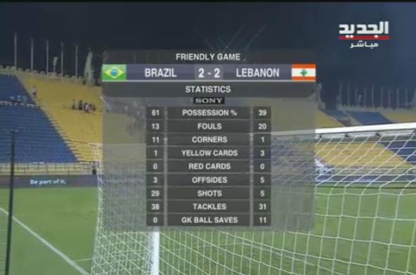 Lebanon vs Brazil statistics