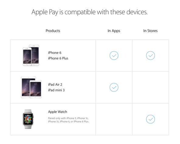 Apple-Pay-device-requirements-001