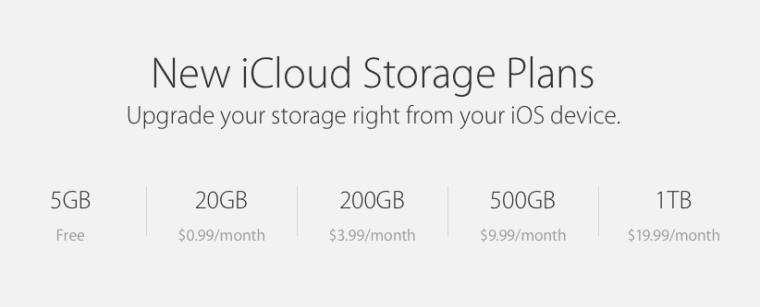 icloud-drive-price