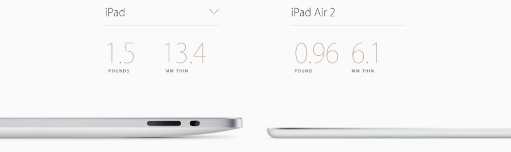 iPad Air 2 Thin