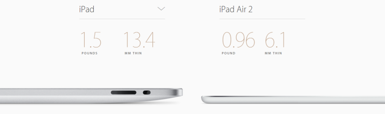 iPad Air 2 Thin