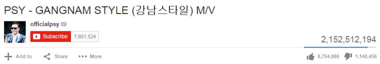 Gangnam Style 2 Billion views